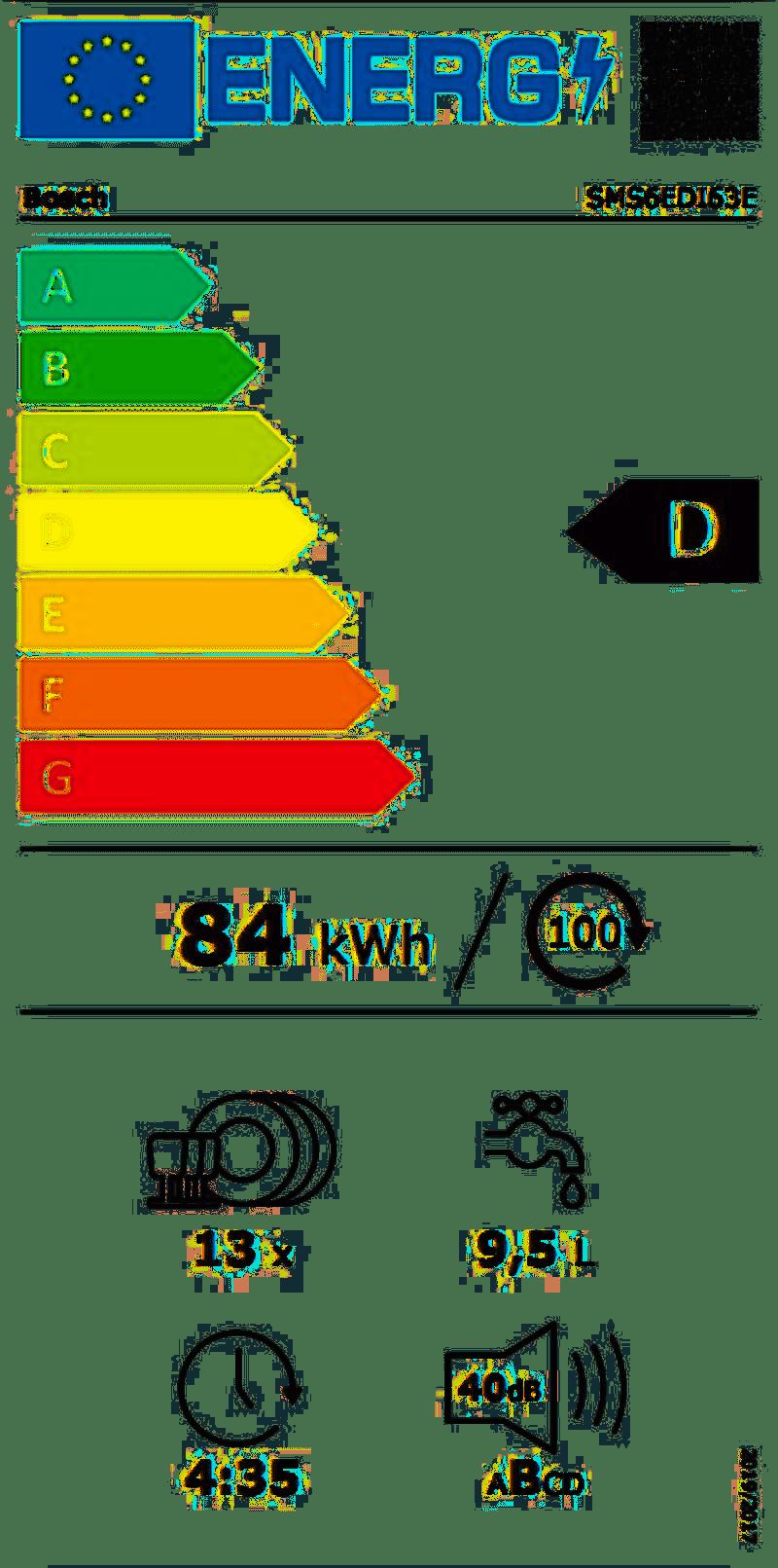BOSCH SMS6EDI63E